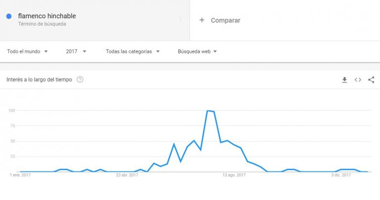 flamenco-hinchable-trends-1