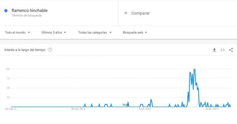 flamenco-hinchable-trends-2