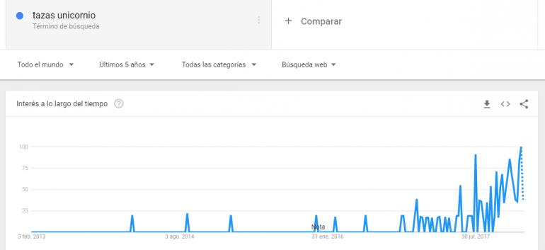 tazas-unicornio-trends